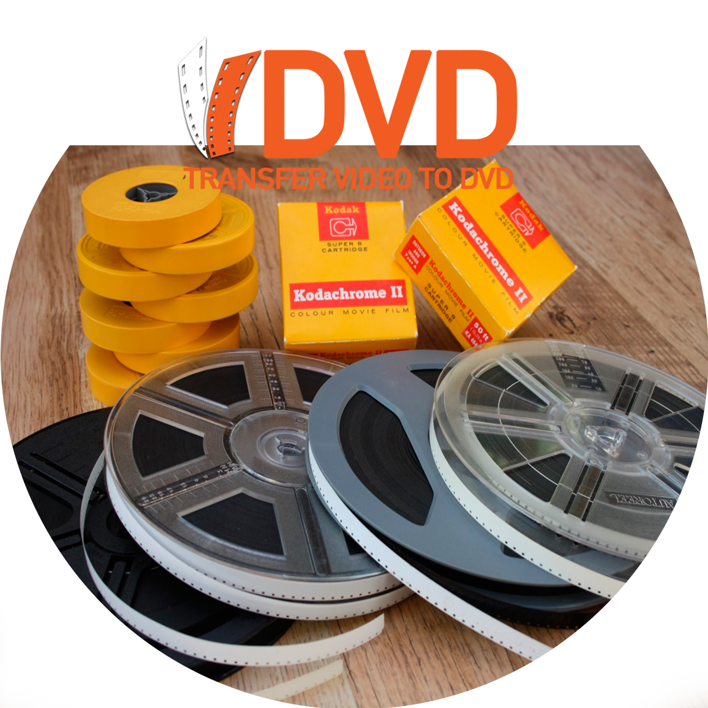 MiniDV tape to dvd