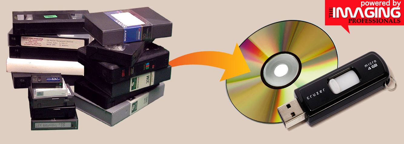 MiniDV to DVD transfers